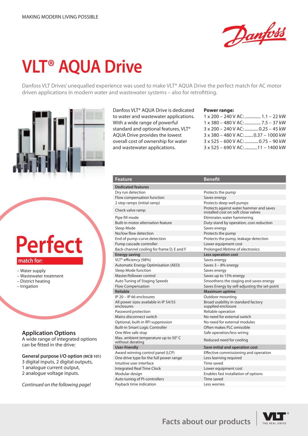 Drives Technical Reference1