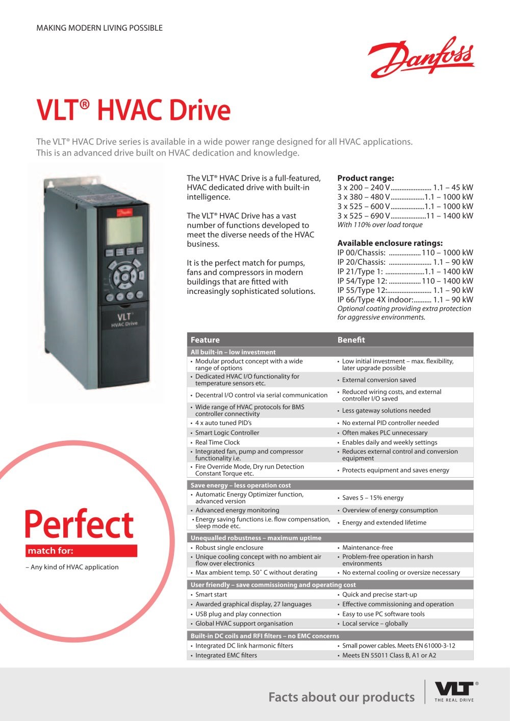 Drives Technical Reference2