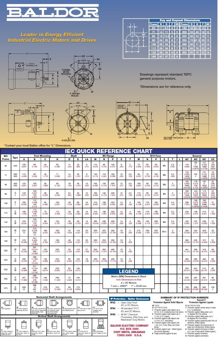Resources spina electric for Motor frame size chart baldor
